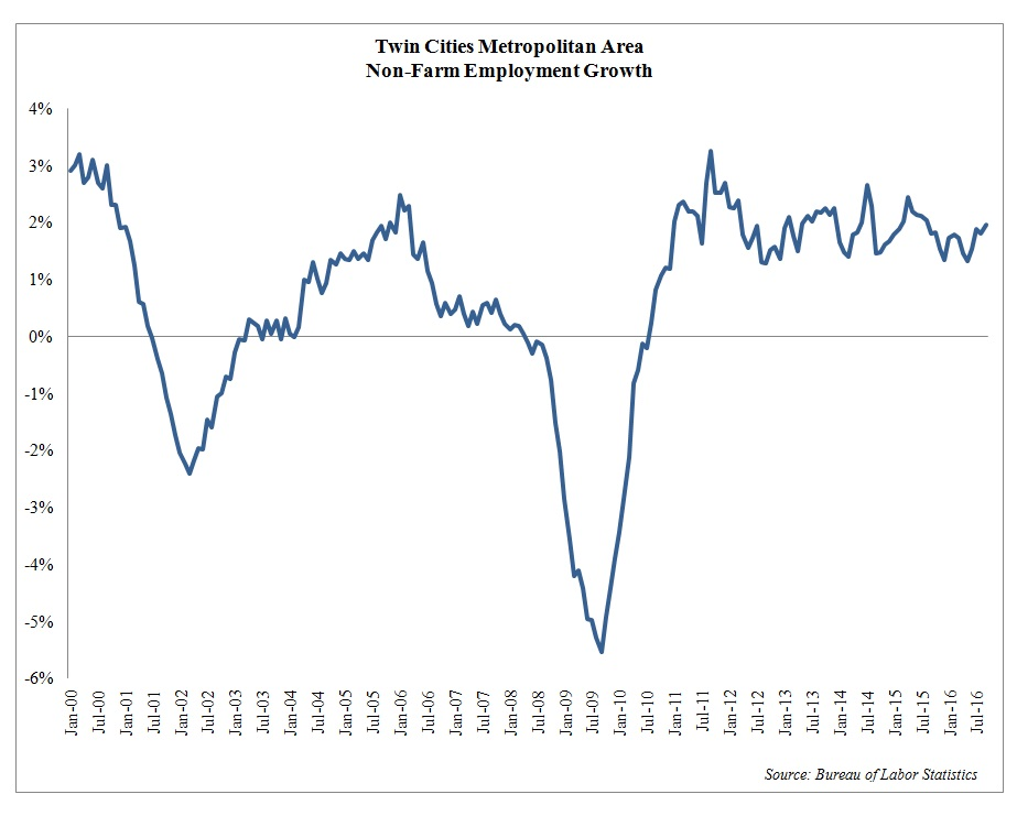 twin-cities-employment